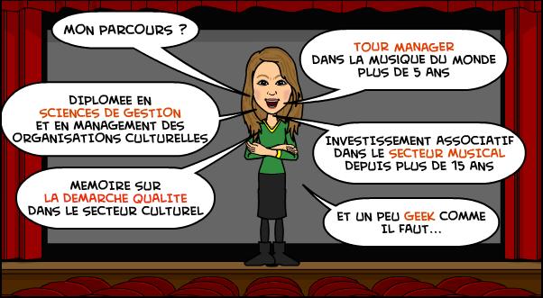 Culture et Gestion Philomène MARTINELLI